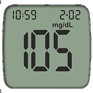 Diabetes – Blood Sugar
