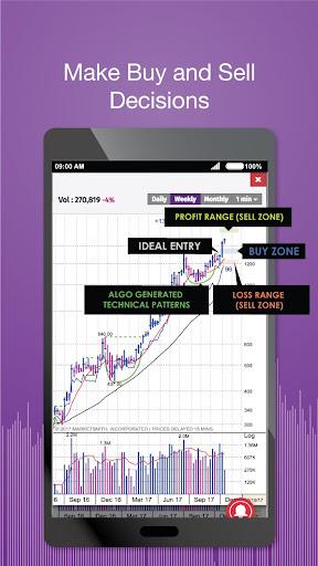 MarketSmith India - Stock Research & Analysis android2mod screenshots 4