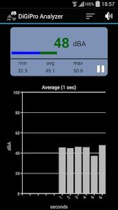 DiGiPro SPL Audio Analyzer For Pc – Windows 7/8/10 And Mac – Free Download 5