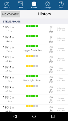 Monitor Your Weight  Screenshots 3