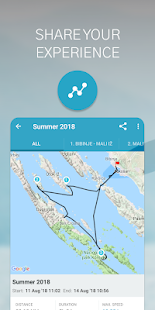 Sentinel - your boat, online