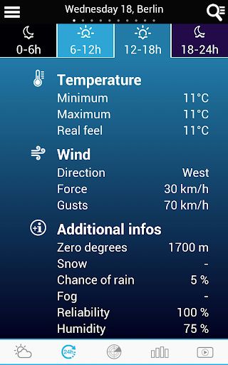 Weather for the World  screenshots 2