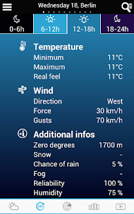 Weather for the World Screenshot