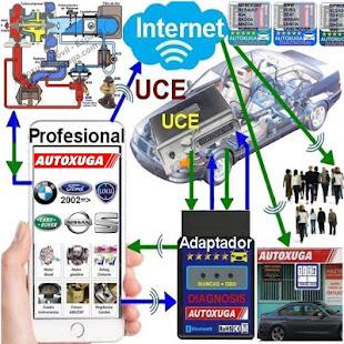 Diagnosis Faults Electronics Cars OBD2 1.0.230 Screenshots 1