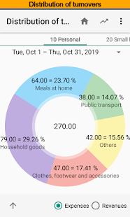 Budget Blitz Pro - money tracking and planning Screenshot