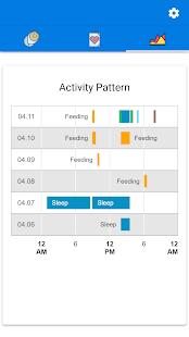 Baby Feeding Tracker - Newborn Feeding and Care