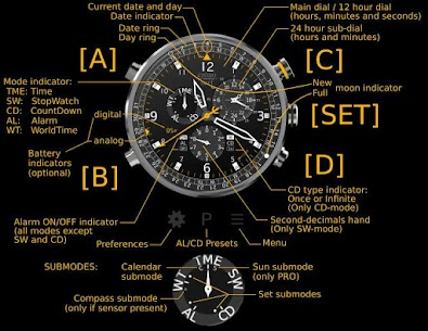 Cronosurf Wave watch 8