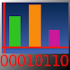 MEMS_Diag_lite - Androidアプリ