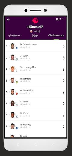 Myanmar Score  Screenshots 7