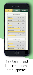 ViCa - Vitamin Micronutrient Tracker in Daily Food