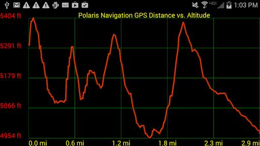 Polaris GPS Navigation: Hiking, Marine, Offroad 9.16 Screenshots 14