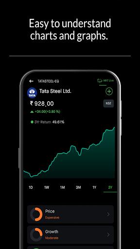 Stock Investments, IPOs, Baskets, News : Alphabee apktram screenshots 1