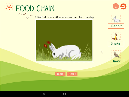 Ecological Pyramid-Food Chain For PC Windows (7, 8, 10, 10X) & Mac Computer Image Number- 9