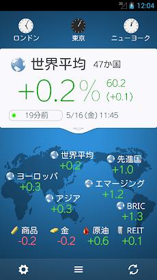 世界の株価のおすすめ画像2
