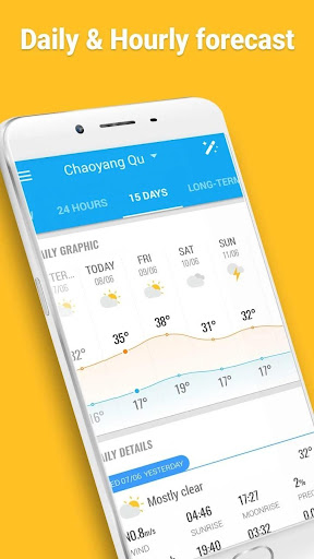 Amber Weather Cuaca Indonesia