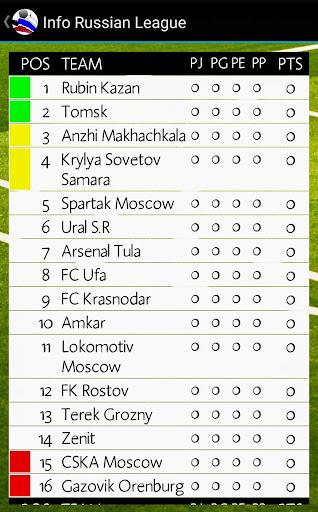 info russian premier league screenshot 2
