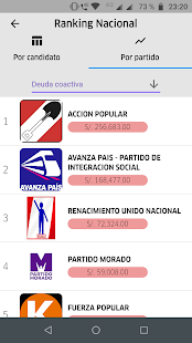 Vota Bien Pe Screenshot