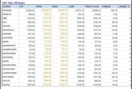 India NSE Stock Shares Market BSE Sensex Nifty 1.1 Screenshots 4