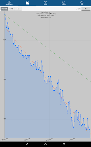 Monitor Your Weight  Screenshots 7