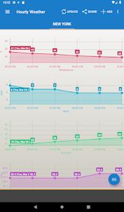 Weather & Clock Widget for Android 6.3.1.2 Screenshots 11