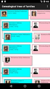 Genealogical trees of families screenshots 5