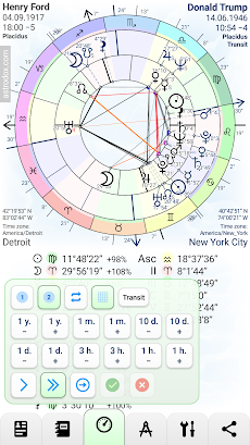 Astrodox Astrologyのおすすめ画像3
