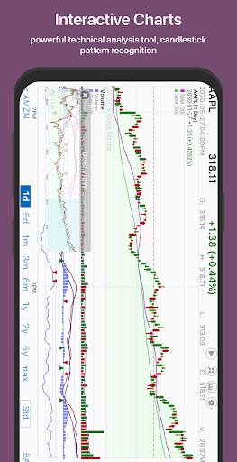 Foto do Stock Master: Invest Stocks Track Portfolios News