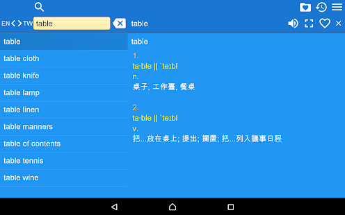 English Chinese Dictionary FT Screenshot