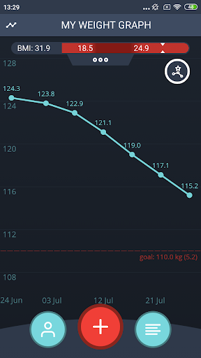 Foto do Handy Weight Loss Tracker, BMI