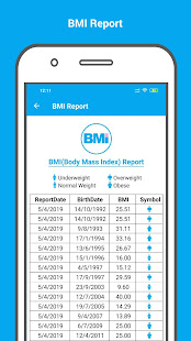 BMI Calculator -  Fat level Weight Loss, Gain, Fit