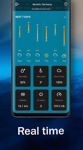 Live Weather - Weather Forecast 2020 1.0.3 Screenshots 3