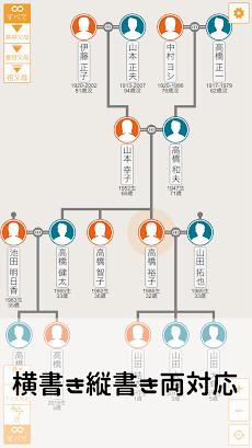 すいすい家系図のおすすめ画像3