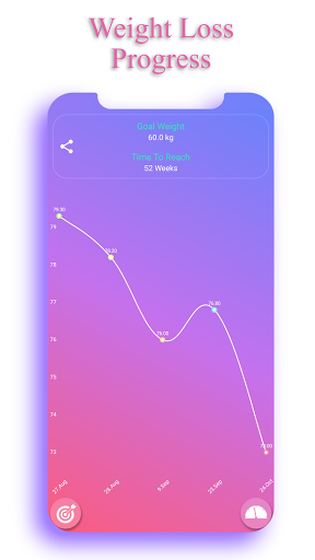 Calorie Counter - EasyFit free  Screenshots 4