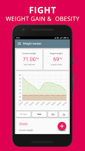 Glycemic Index Load in food net carbs diet tracker