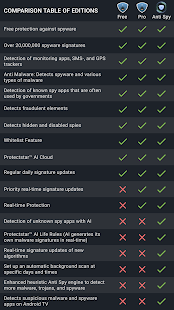 Spyware Detector Anti Spyware Scanner