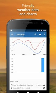 3B Meteo – Weather Forecasts – Mod + Data for Android 3