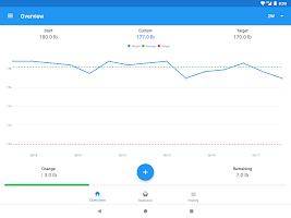 BMI Calculator & Weight Loss Tracker