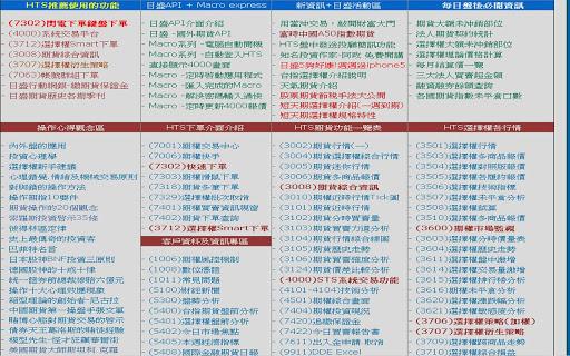 日盛期貨專業營業員 - 業務經理陳秉暉 For PC Windows (7, 8, 10, 10X) & Mac Computer Image Number- 7