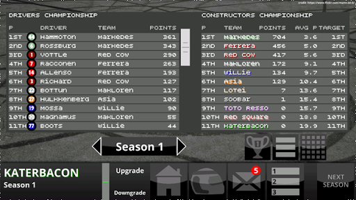 Fastest Lap Racing Manager 0.384 de.gamequotes.net 4
