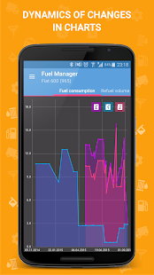 Fuel Manager Pro (Consumption) Screenshot