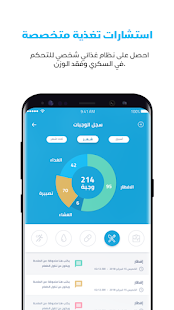 Mazboot: Personal Assistant for Diabetes & High BP