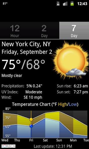Palmary Weather  Screenshots 5