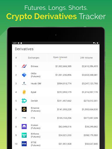 CoinGeckou00a0- Bitcoin & Cryptocurrency Price Tracker Apkfinish screenshots 12