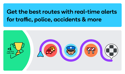 Waze – GPS, Maps, Traffic Alerts & Live Navigation 1