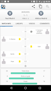 Football Live Scores 1900.0 Screenshots 2