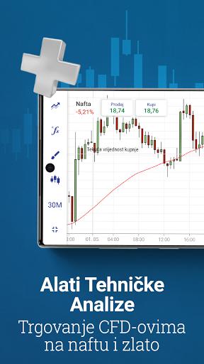 uložite 200 evra u bitcoin vježbajte aplikaciju za trgovanje bitcoinima