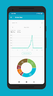 iDrink - Water Tracker and Reminder
