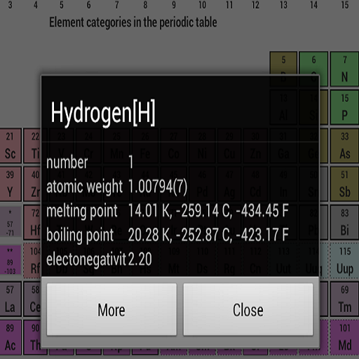 Periodic Table by Nobang For PC Windows (7, 8, 10 and 10x) & Mac Computer
