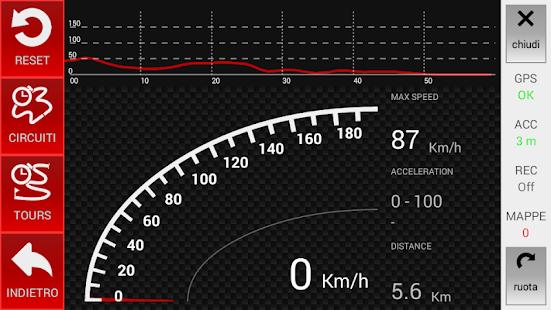 RaceTime - GPS Lap Timer LITE
