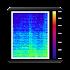 Aspect Pro - Spectrogram Analyzer for Audio Files